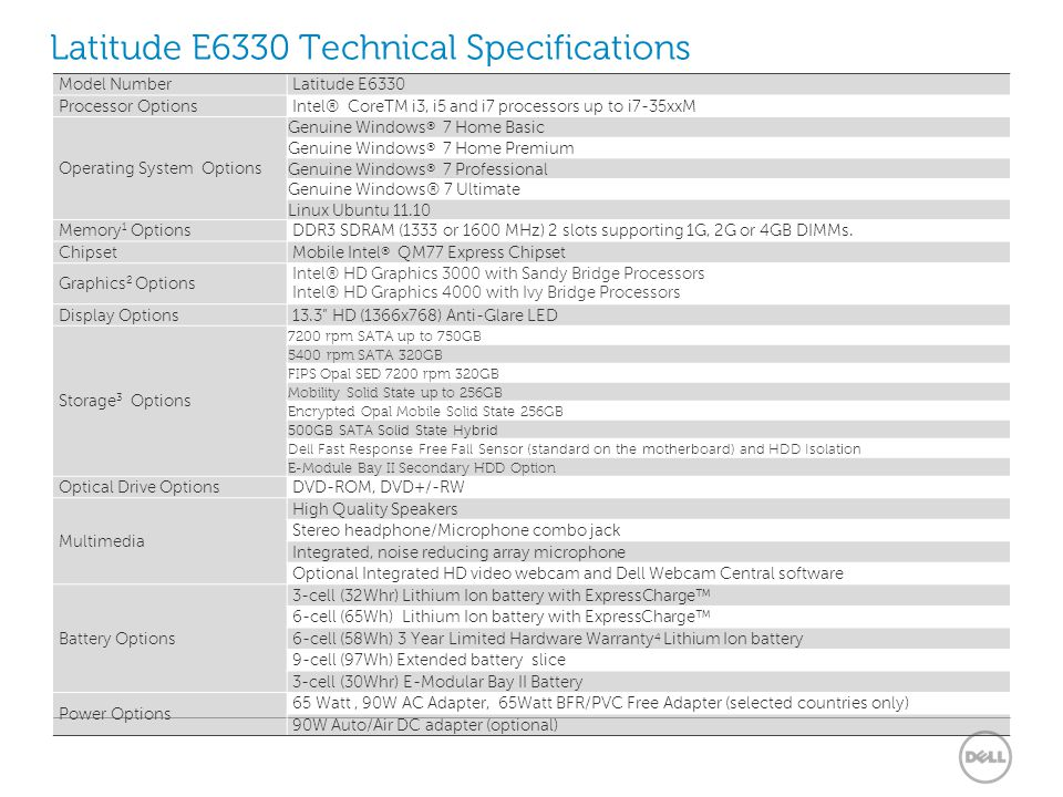 Latitude E6330 Technical Specifications
