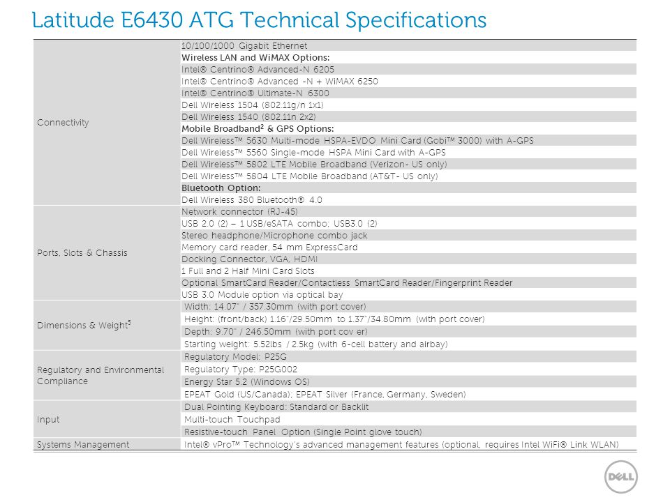 Latitude E6430 ATG Technical Specifications