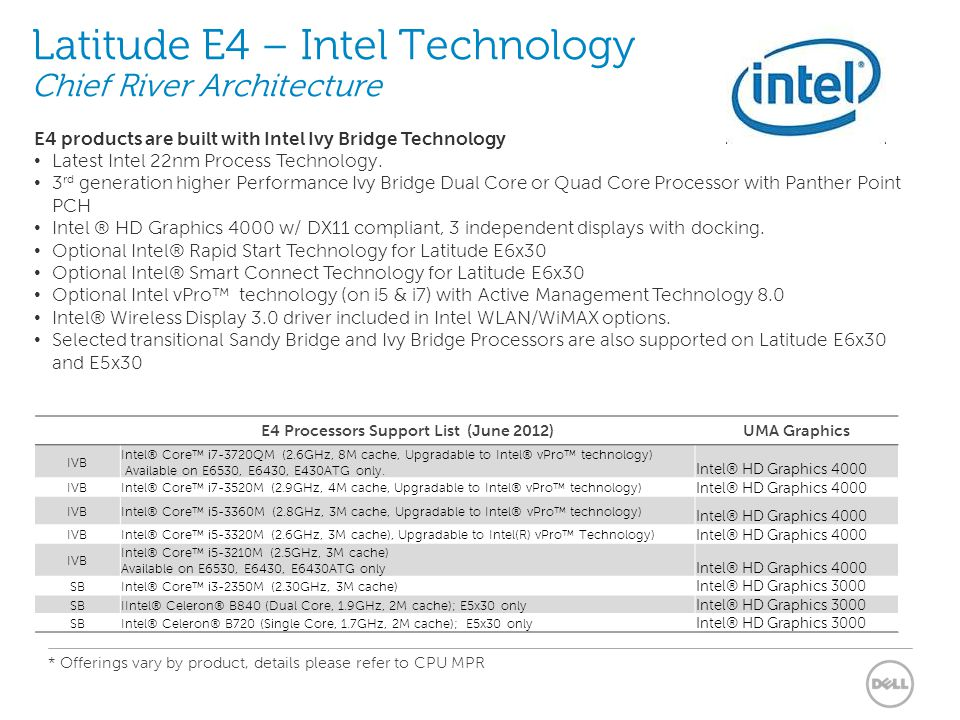 Latitude E4 – Intel Technology Chief River Architecture