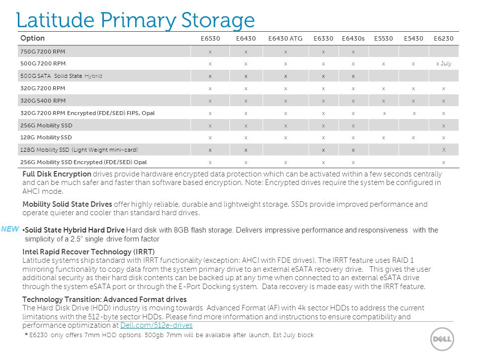 Latitude Primary Storage