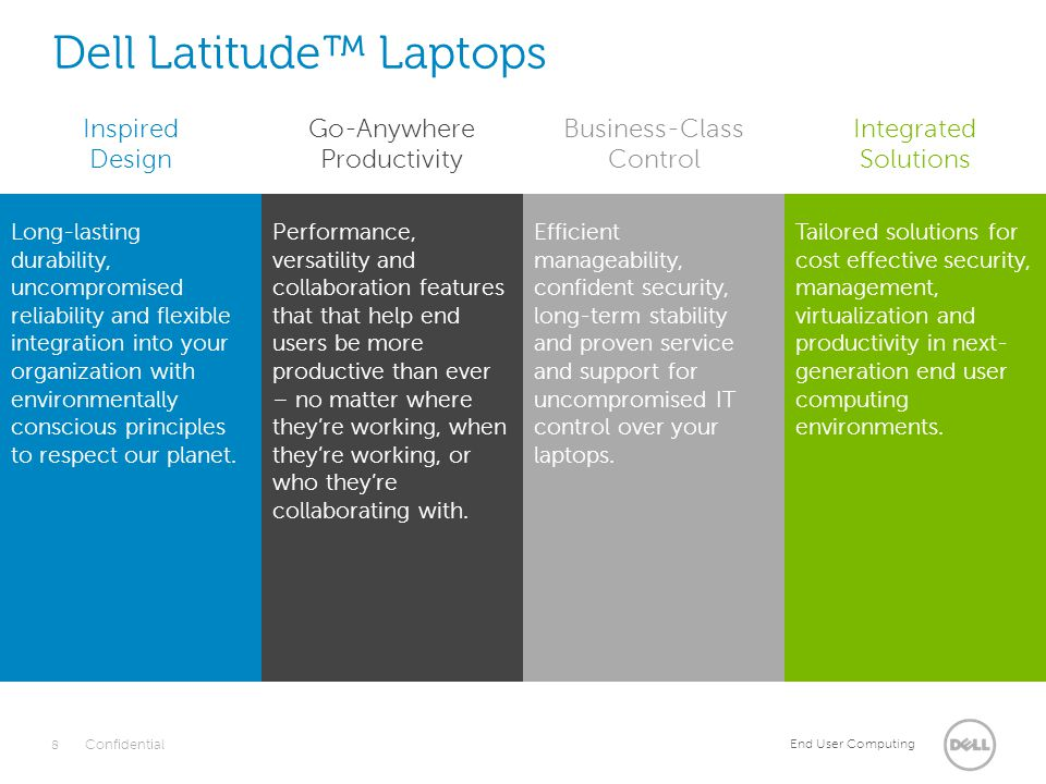 Dell Latitude™ Laptops