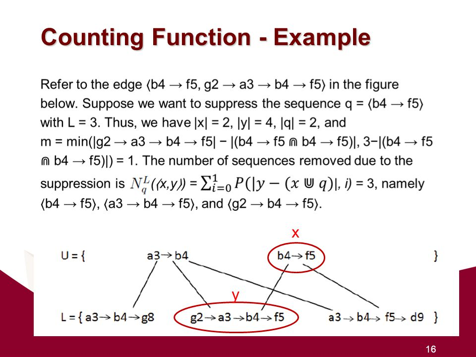 Counting Function - Example