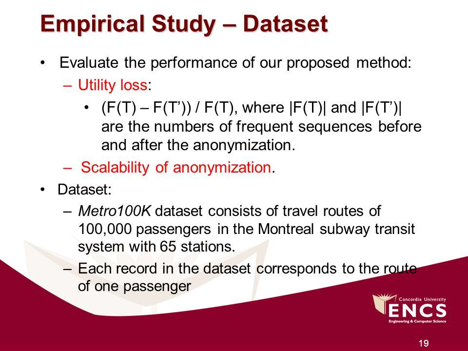 Empirical Study – Dataset