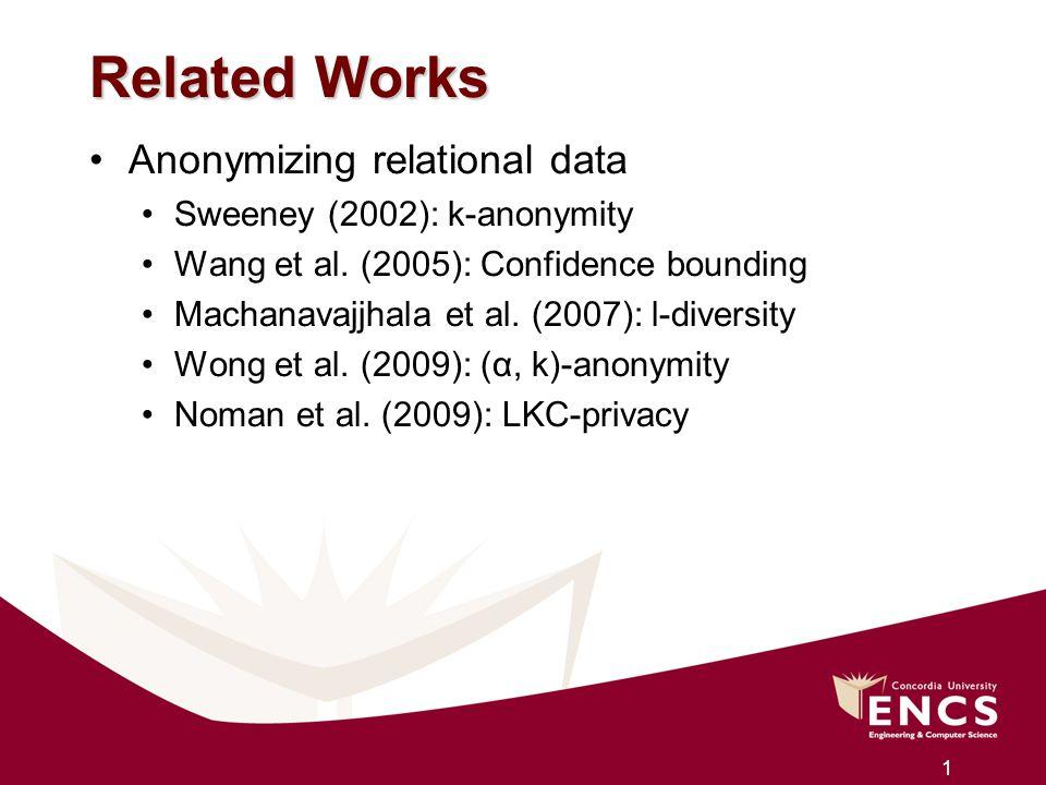 Related Works Anonymizing relational data Sweeney (2002): k-anonymity