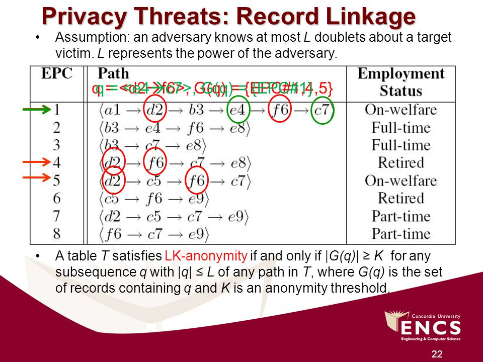 Privacy Threats: Record Linkage