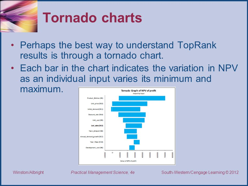 Tornado charts Perhaps the best way to understand TopRank results is through a tornado chart.