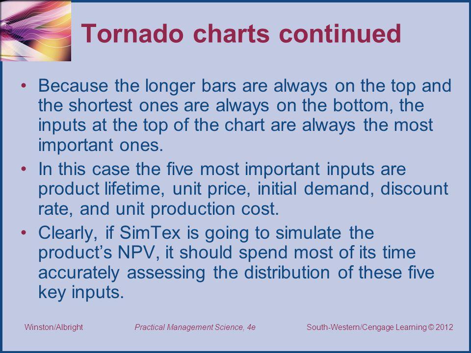 Tornado charts continued