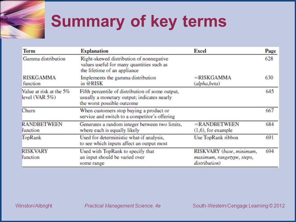 Summary of key terms