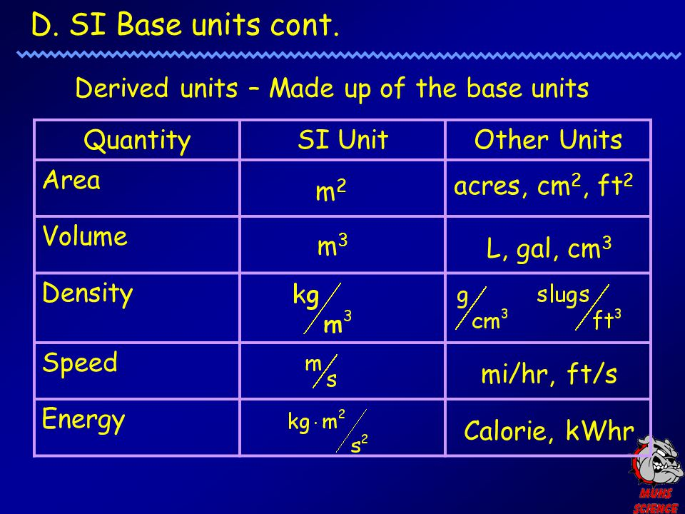 D. SI Base units cont. Derived units – Made up of the base units