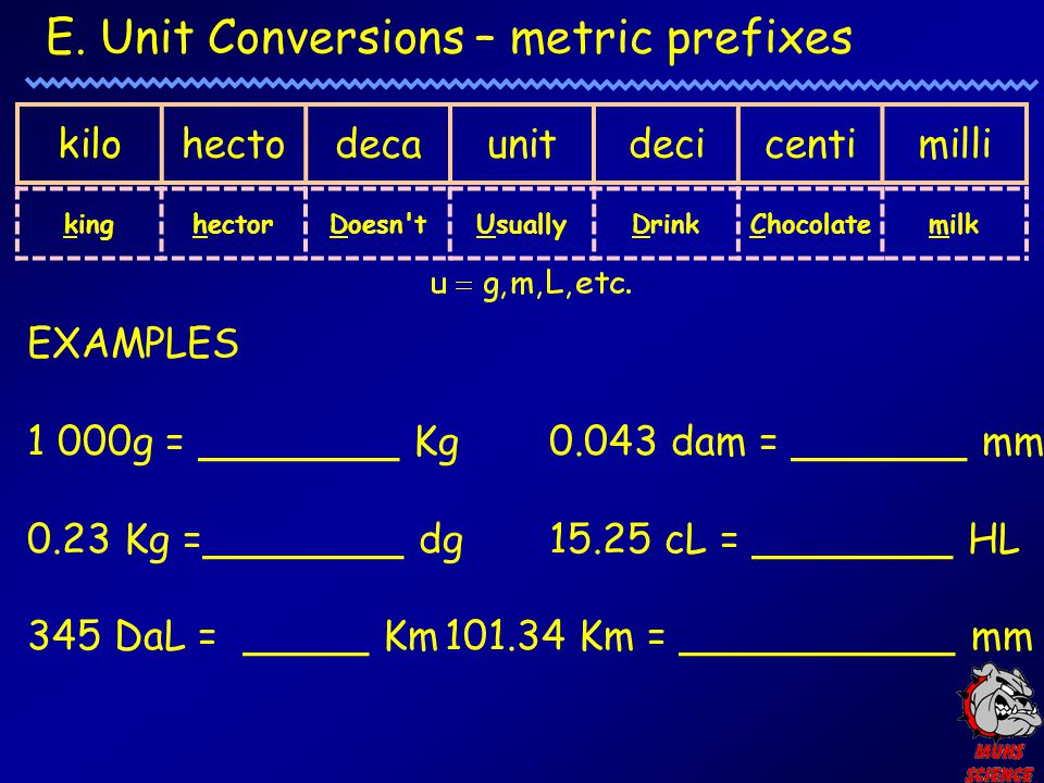 E. Unit Conversions – metric prefixes