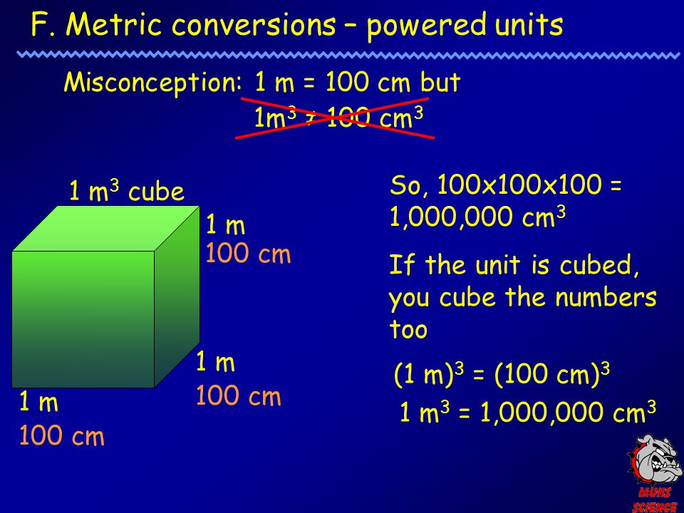F. Metric conversions – powered units