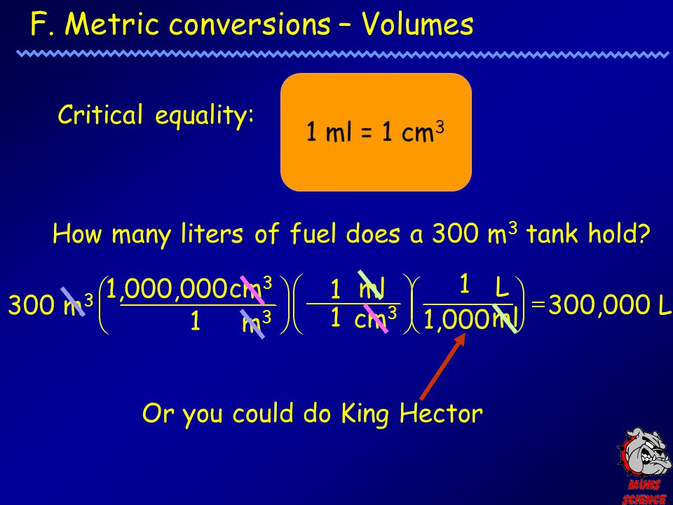 F. Metric conversions – Volumes