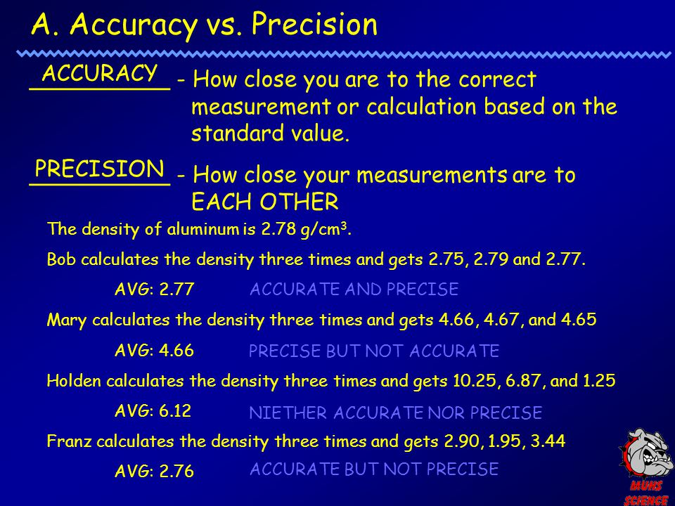 A. Accuracy vs. Precision