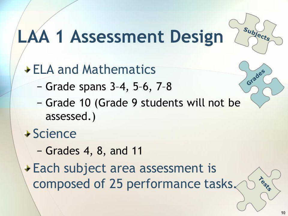 LAA 1 Professional Development
