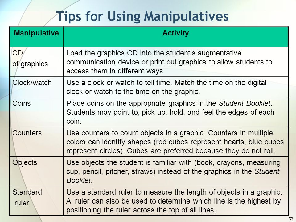 Tips for Using Manipulatives