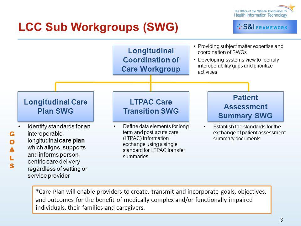 LCC Sub Workgroups (SWG)