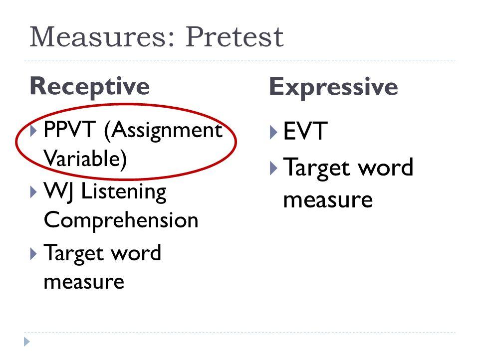 Measures: Pretest Receptive Expressive EVT Target word measure