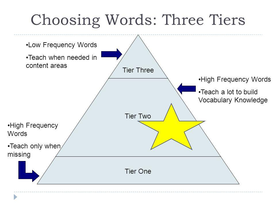 Choosing Words: Three Tiers