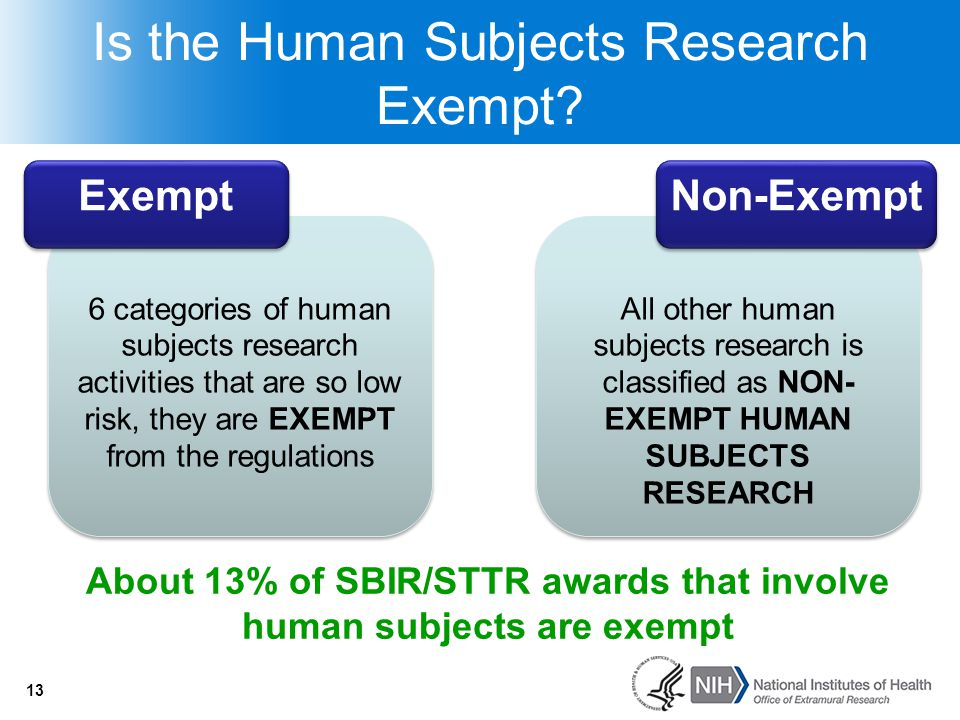Is the Human Subjects Research Exempt