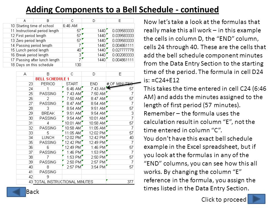 Adding Components to a Bell Schedule - continued
