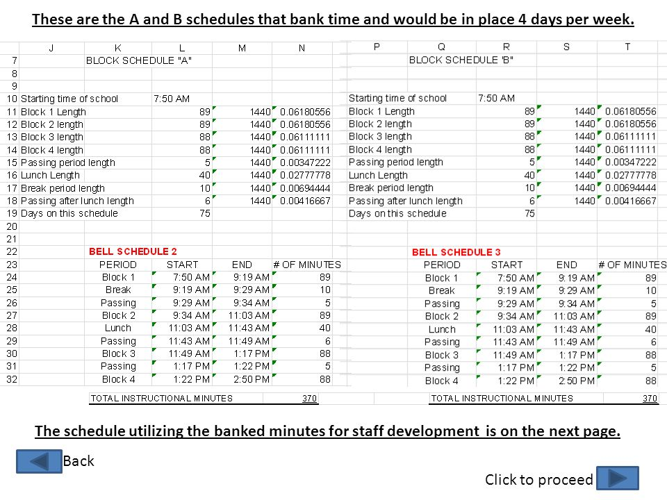 These are the A and B schedules that bank time and would be in place 4 days per week.