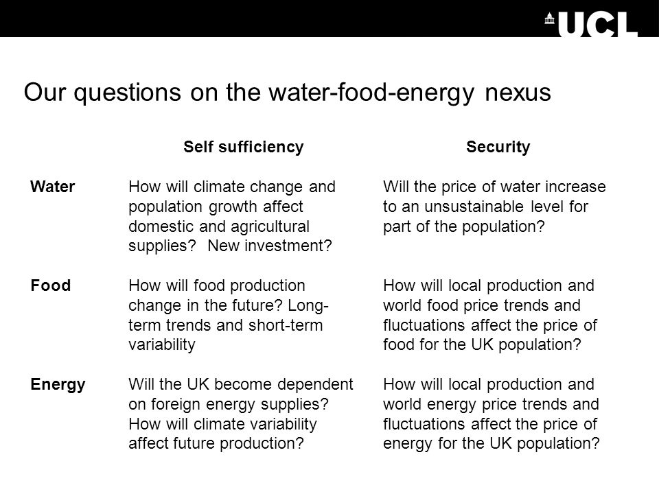 Our questions on the water-food-energy nexus