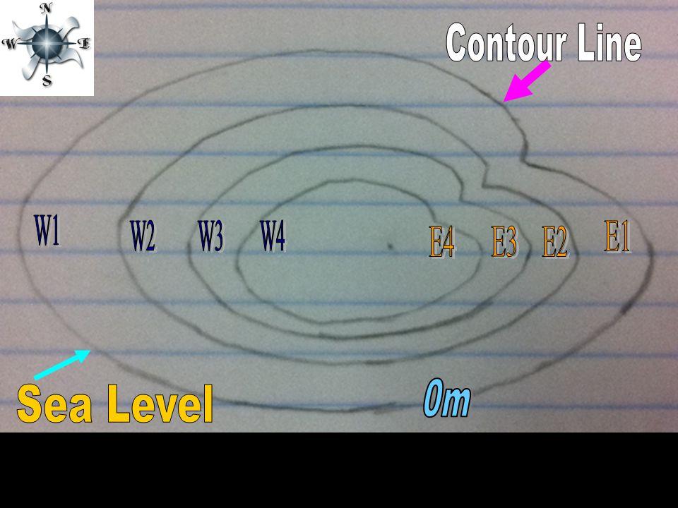 Contour Line W1 W2 W3 W4 E1 E4 E3 E2 0m Sea Level