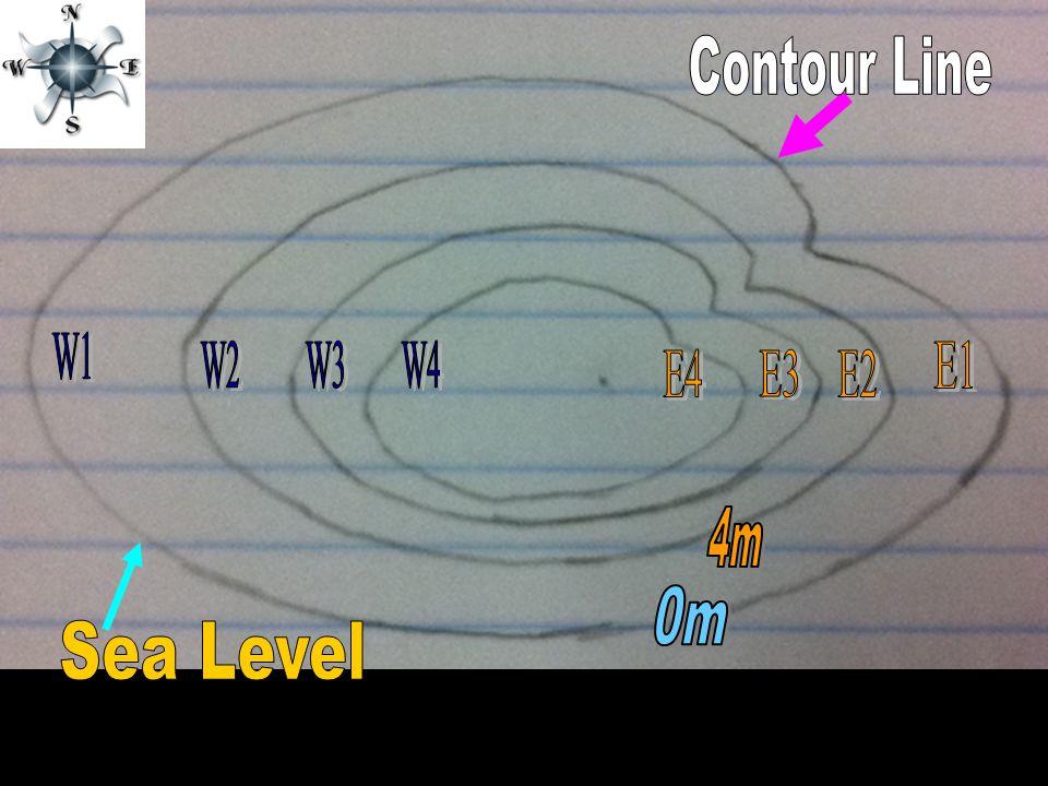Contour Line W1 W2 W3 W4 E1 E4 E3 E2 4m 0m Sea Level