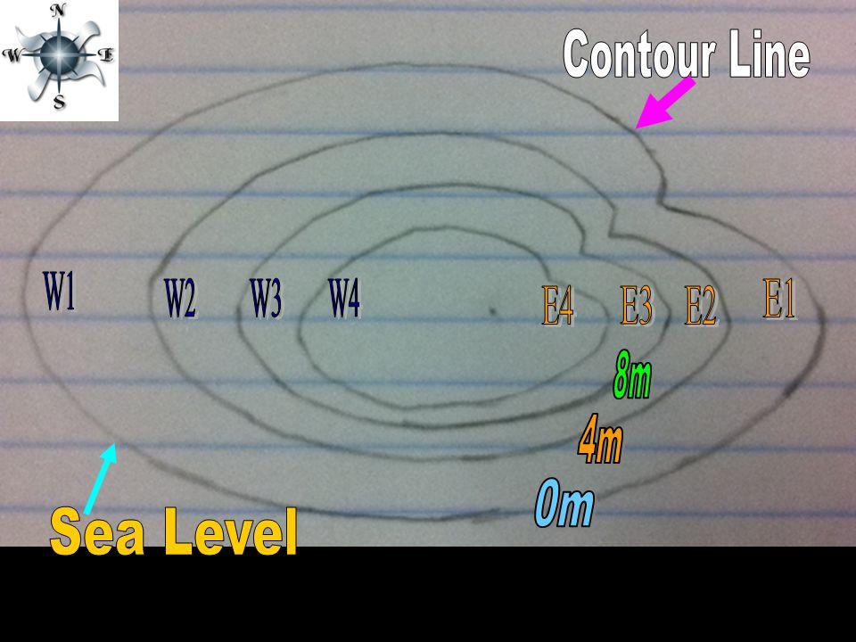 Contour Line W1 W2 W3 W4 E1 E4 E3 E2 8m 4m 0m Sea Level
