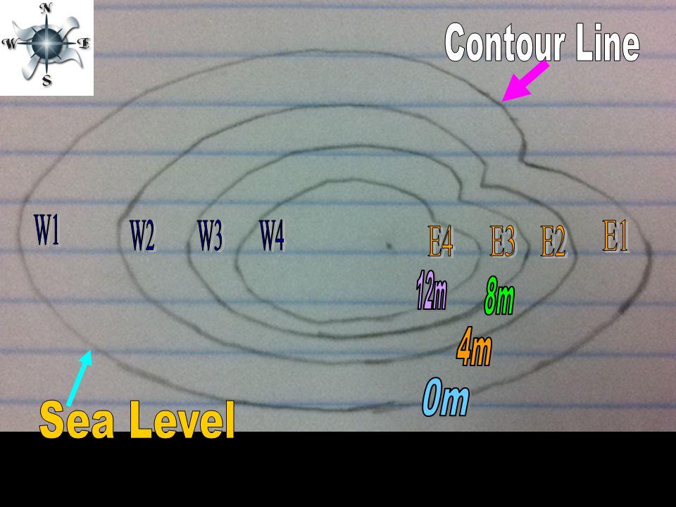 Contour Line W1 W2 W3 W4 E1 E4 E3 E2 12m 8m 4m 0m Sea Level
