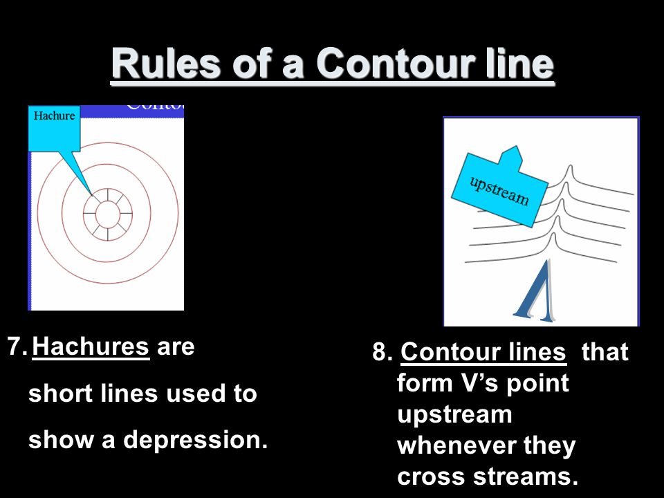 Rules of a Contour line V Hachures are