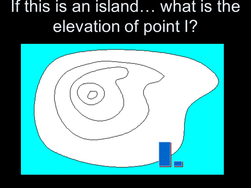 If this is an island… what is the elevation of point I
