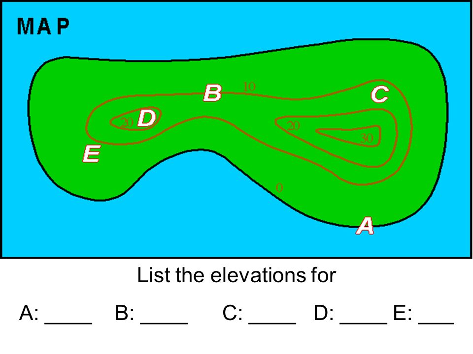 List the elevations for A: ____ B: ____ C: ____ D: ____ E: ___