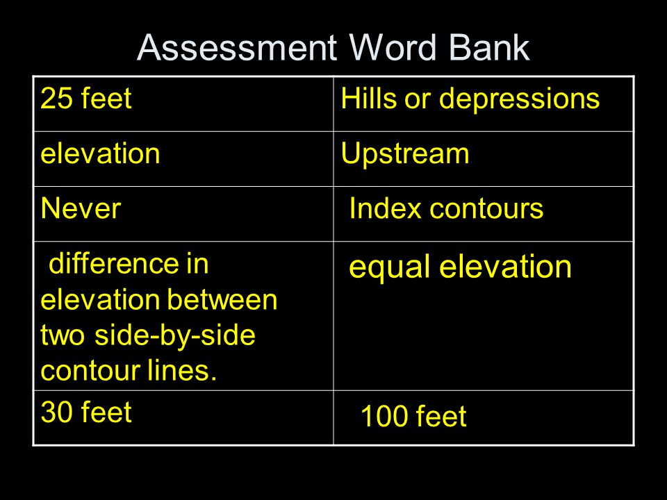 Assessment Word Bank 100 feet 25 feet Hills or depressions elevation