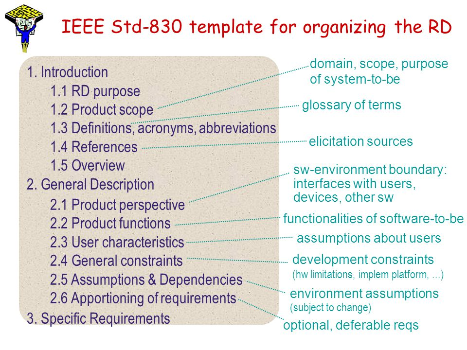 IEEE Std-830 template for organizing the RD