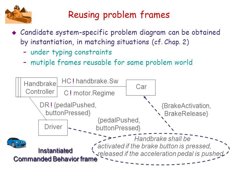 Reusing problem frames