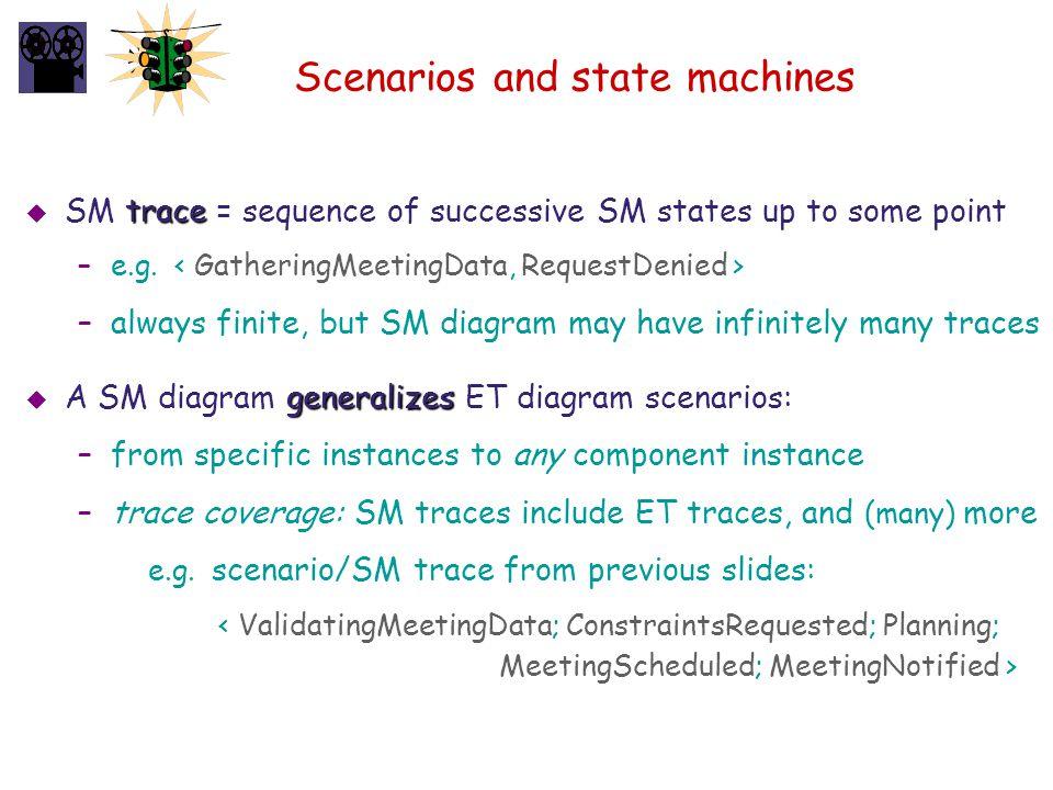 Scenarios and state machines