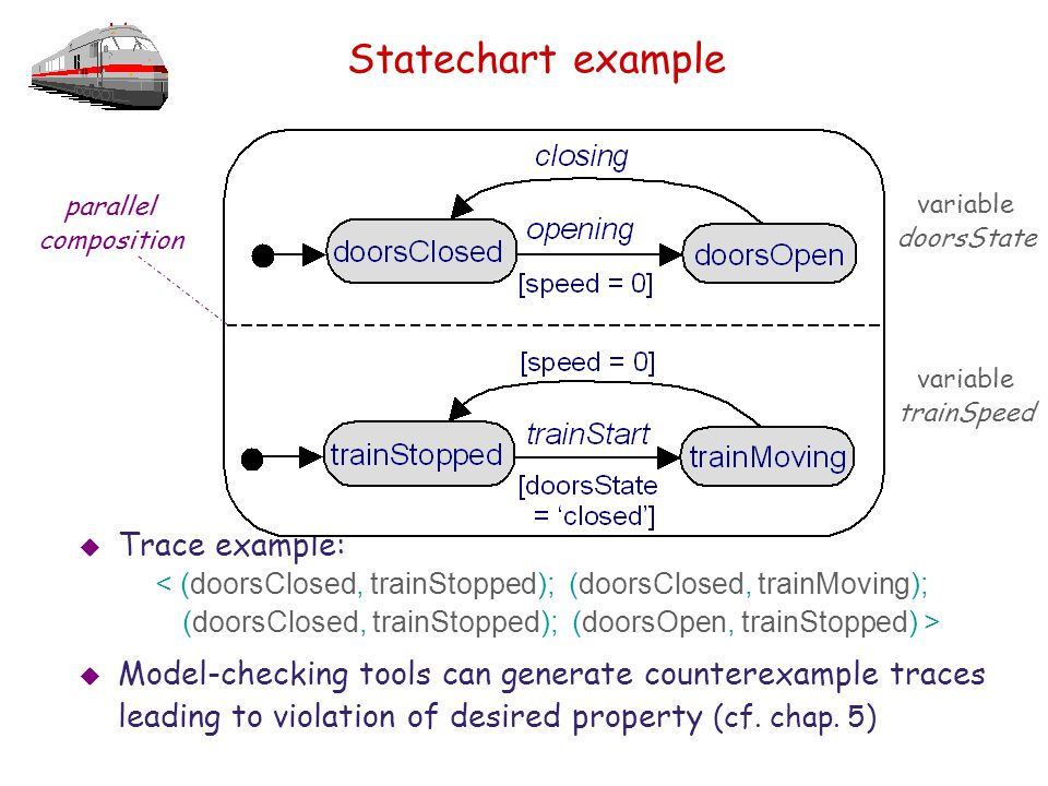 Statechart example Trace example: