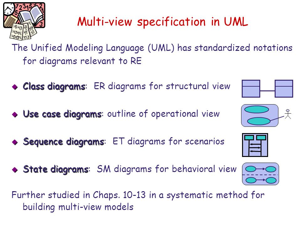 Multi-view specification in UML