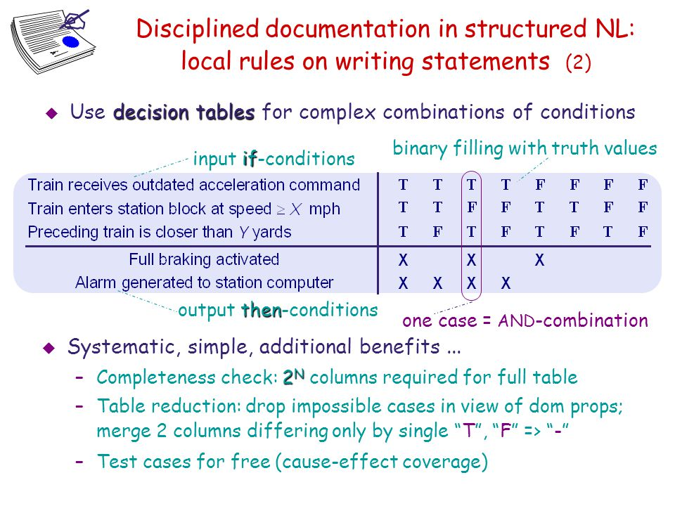 Disciplined documentation in structured NL: local rules on writing statements (2) Use decision tables for complex combinations of conditions.