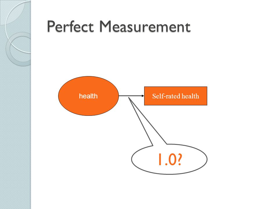 Perfect Measurement Self-rated health health 1.0