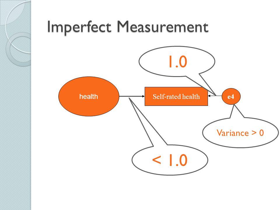 Imperfect Measurement