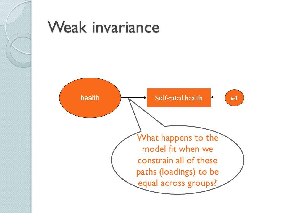 Weak invariance Self-rated health. health. e4.