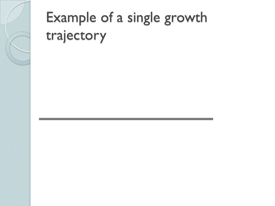 Example of a single growth trajectory