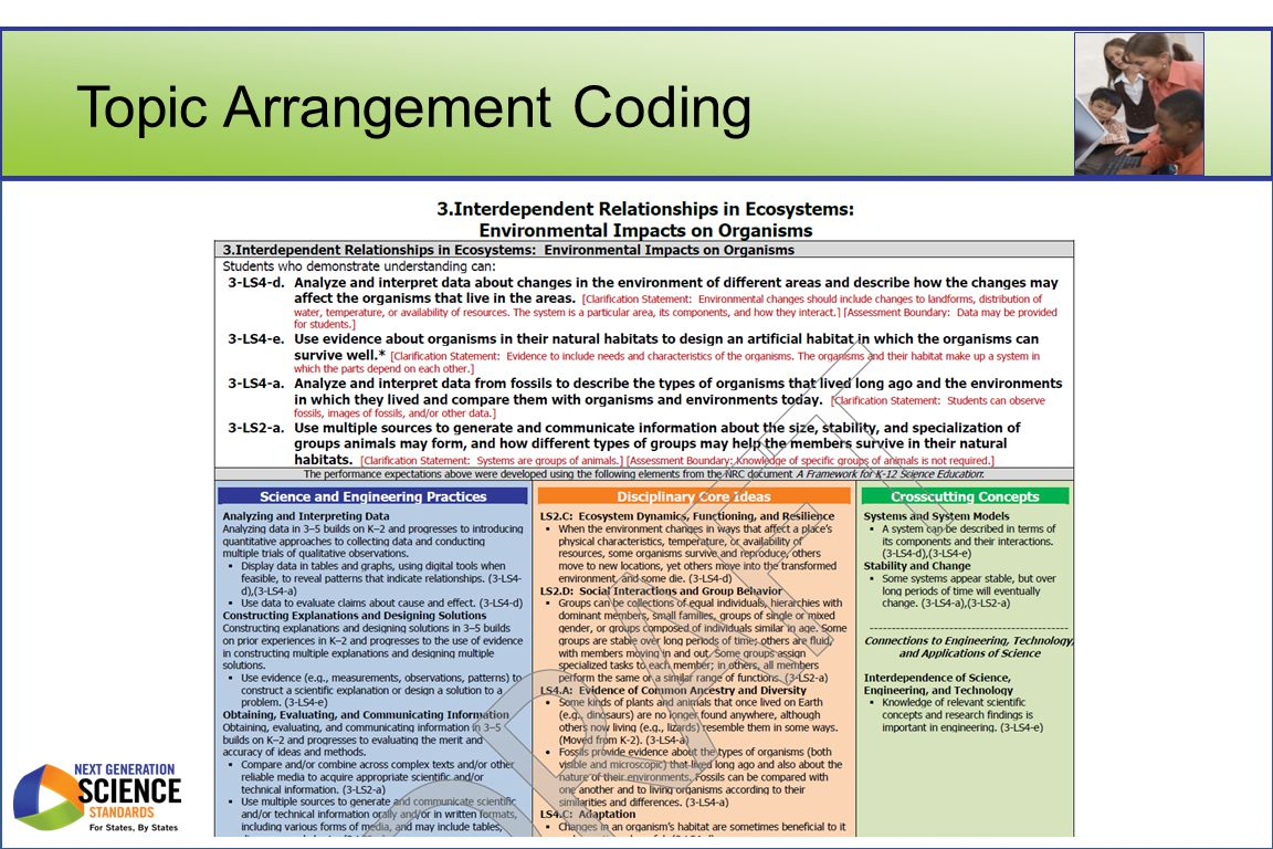 Topic Arrangement Coding