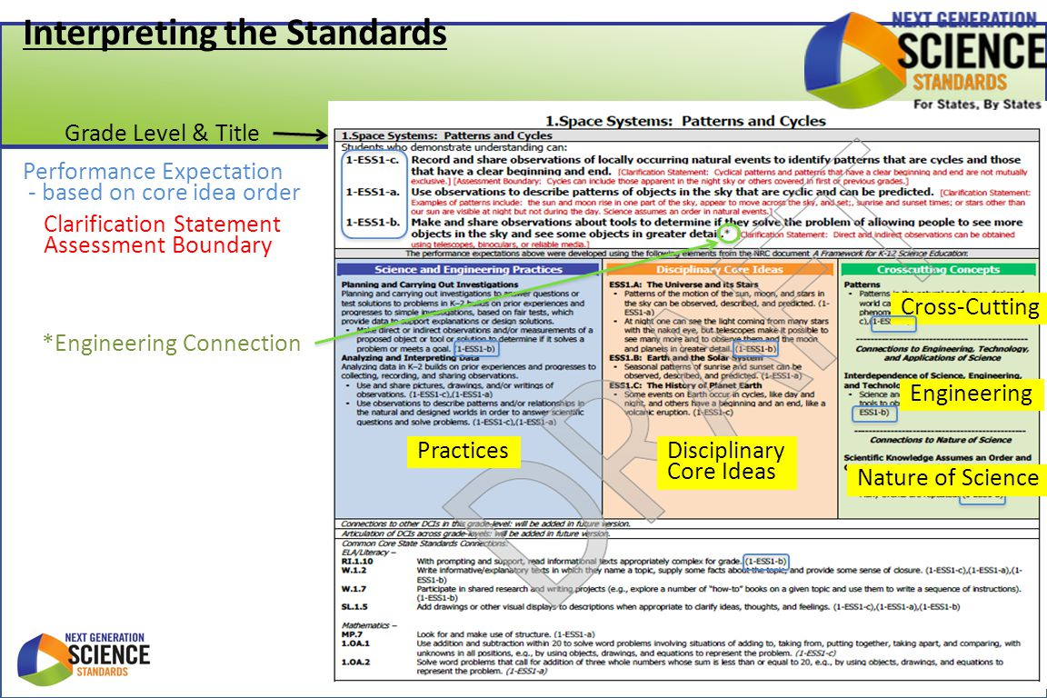Interpreting the Standards