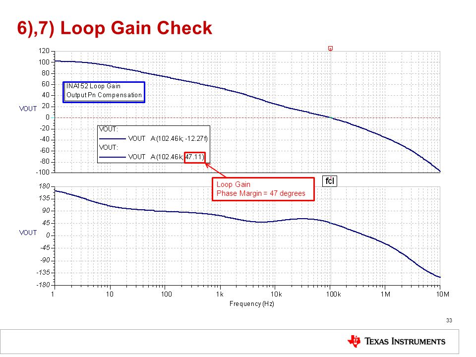 6),7) Loop Gain Check Loop Gain Phase Margin = 47 degrees