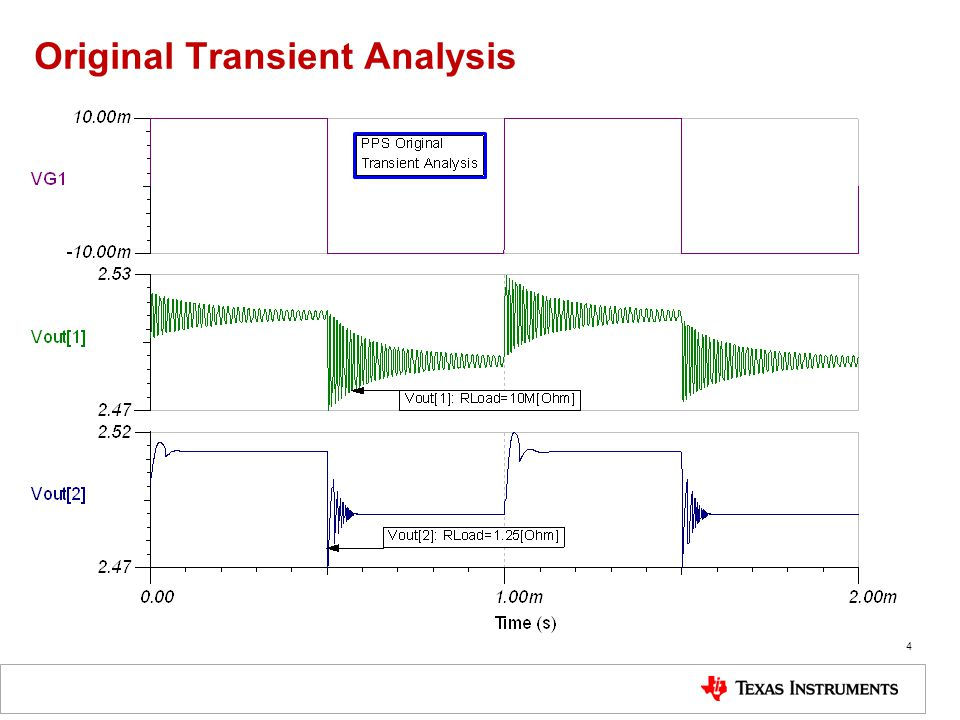 Original Transient Analysis