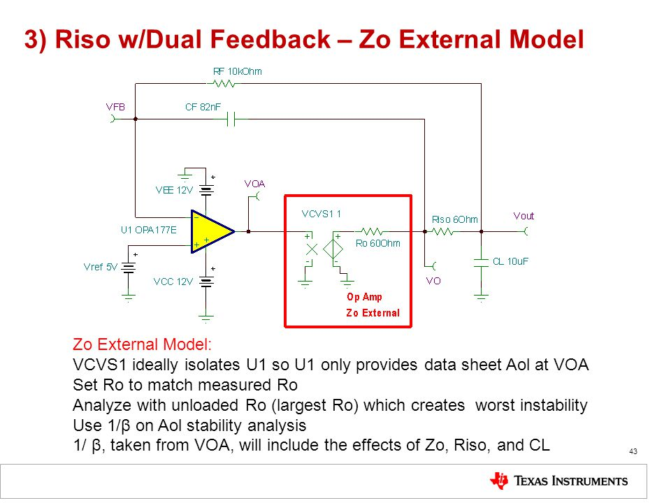3) Riso w/Dual Feedback – Zo External Model