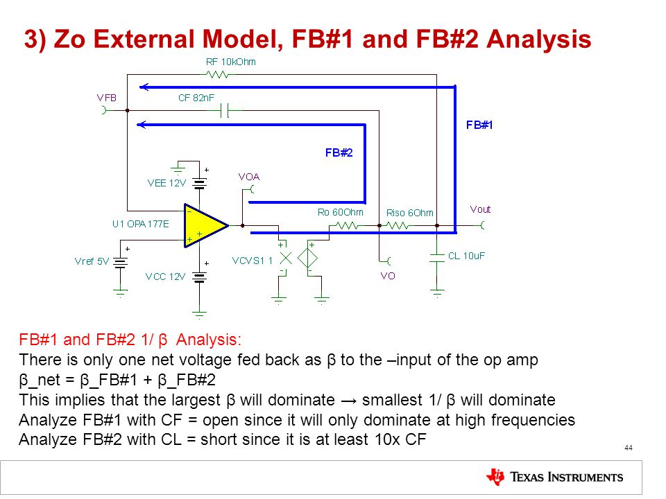 3) Zo External Model, FB#1 and FB#2 Analysis